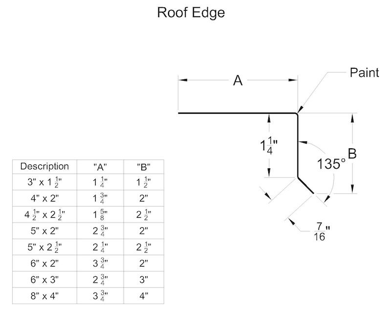 Roof Edge Semco Southeastern Metals